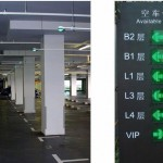 Parking Guidance System | ISA Philippines